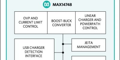 USB Type-C charger from Maxim eliminates ICs to charge and detect