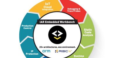 IAR Systems and The Qt Company collaborate on UI development
