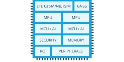 Secure embedded controllers integrate AI/ML acceleration